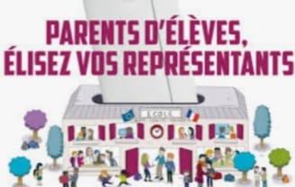 Représentation des parents d'élèves
